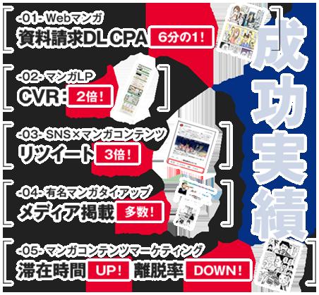 Webマンガ・マンガLP・SNS×マンガコンテンツ・有名マンガタイアップ・マンガコンテンツマーケティング