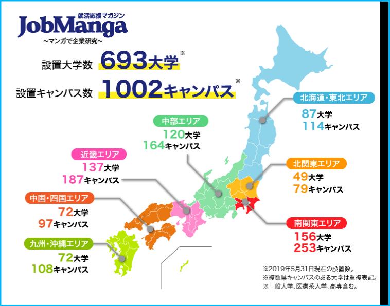 JobManga導入大学数マップ