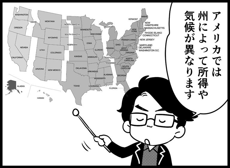 アメリカでは州によって所得や気候が異なります